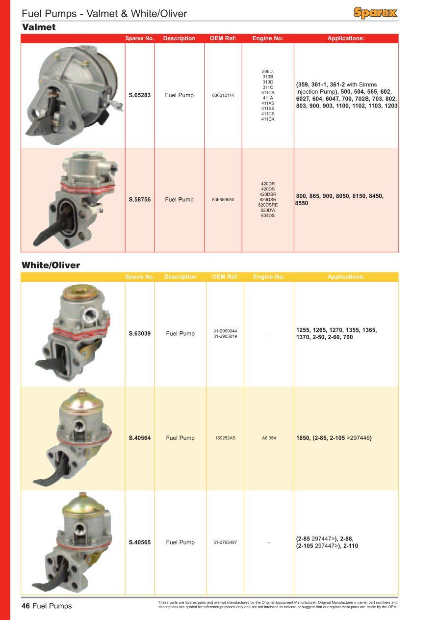 Cav Diesel Injector Pump Diagram Electrical Wiring House Fuel Injection Case 1370 Schematics Diagrams U2022 Rh Seniorlivinguniversity Co Lucas Tractor