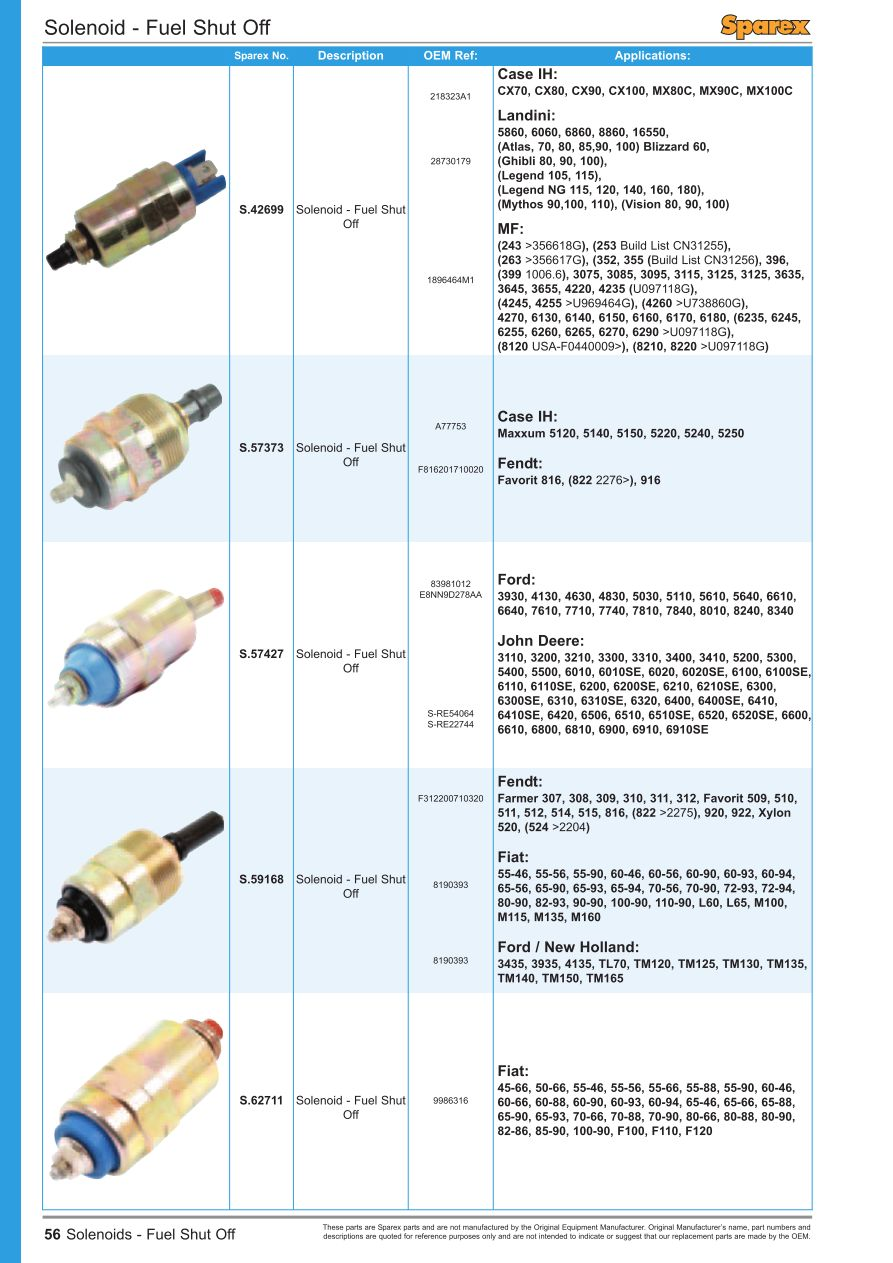 Fuel Injection Cables  Page 58