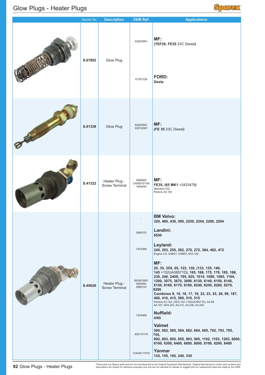 Fuel Injection Cables  Page 84