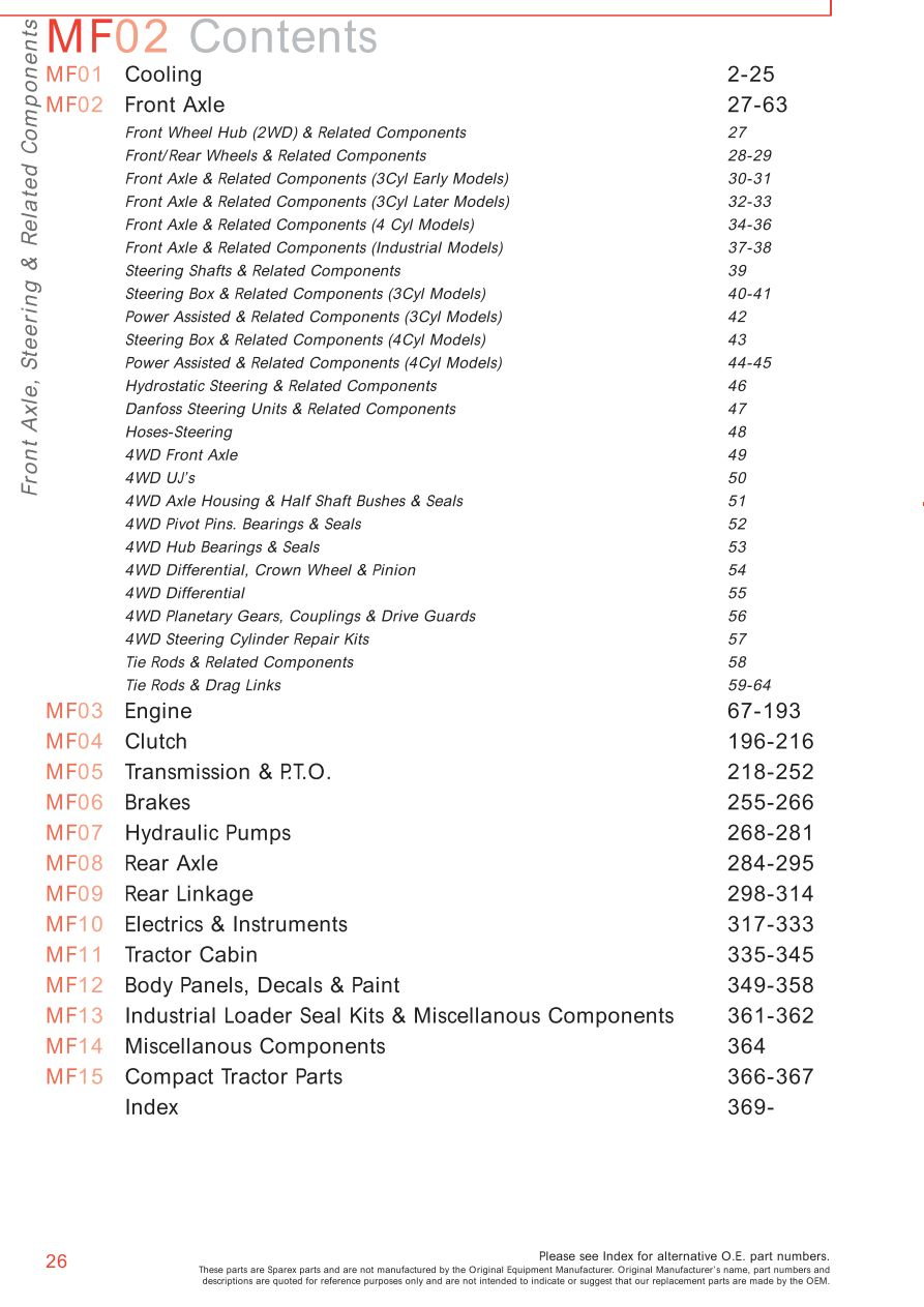 Massey Ferguson Front Axle (Page 36) | Sparex Parts Lists & Diagrams