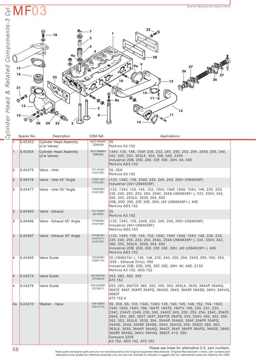 massey ferguson engine page 78 sparex parts lists diagrams rh malpasonline co uk massey ferguson 65 engine diagram massey ferguson 240 engine diagram