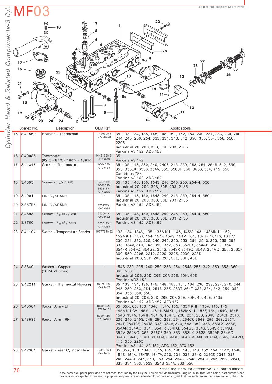 Massey Ferguson Engine (Page 80) | Sparex Parts Lists & Diagrams |  Malpasonline.co.ukMalpasOnline