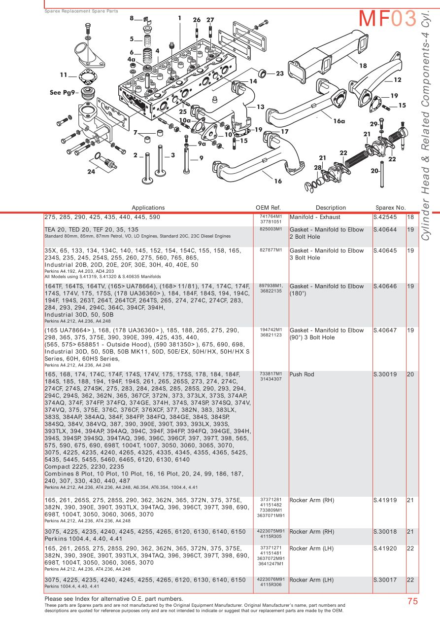Massey Ferguson Engine (Page 85) | Sparex Parts Lists & Diagrams