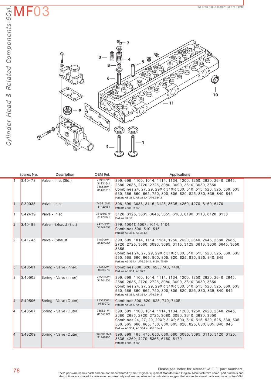 massey ferguson engine page 88 sparex parts lists diagrams rh malpasonline co uk massey ferguson 240 engine diagram massey ferguson 240 engine diagram