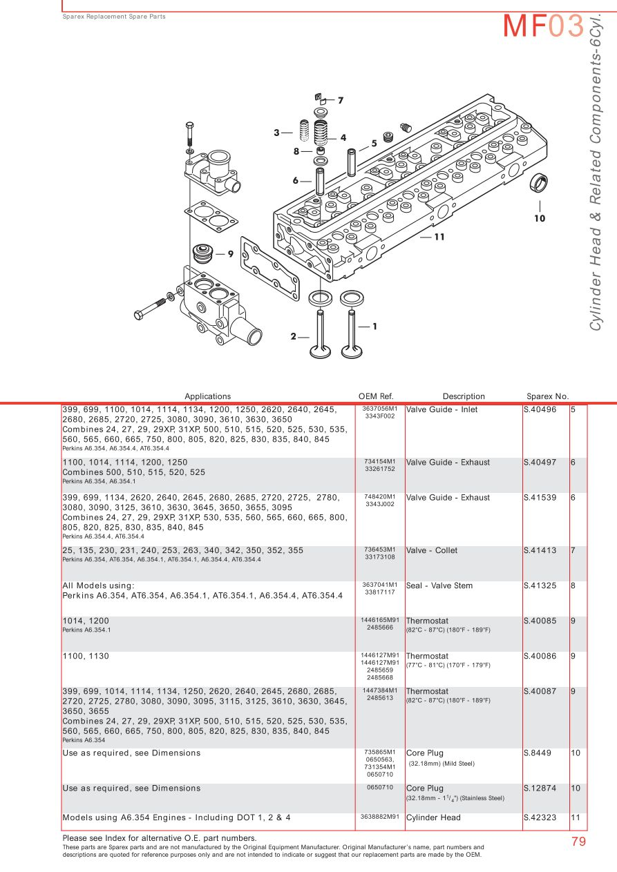 massey ferguson 302 wiring diagram massey ferguson 235 engine diagram