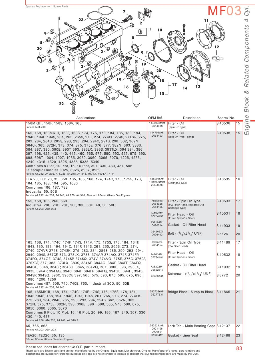 Massey Ferguson Engine  Page 93