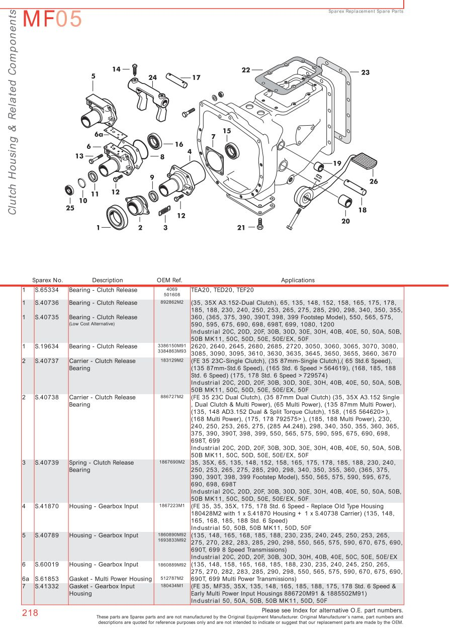 Massey Ferguson Transmission & Pto (page 228) Sparex Parts Lists Massey  Ferguson 20 Ferguson To 20 Oil Diagram