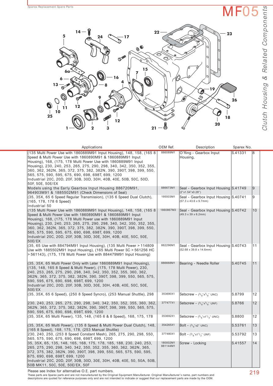 S.70375 Massey Ferguson - MF05-219