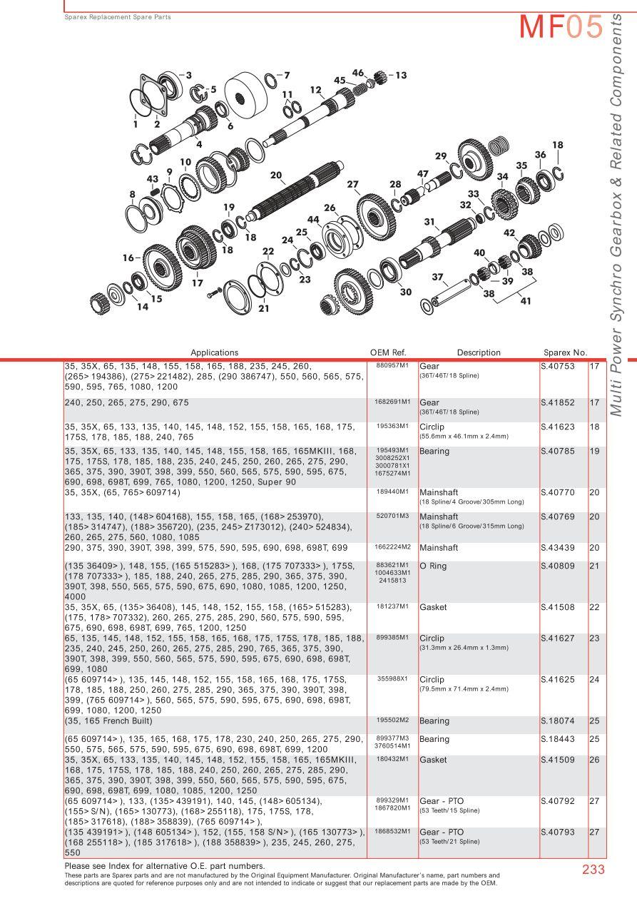 massey ferguson 165 parts manual pdf