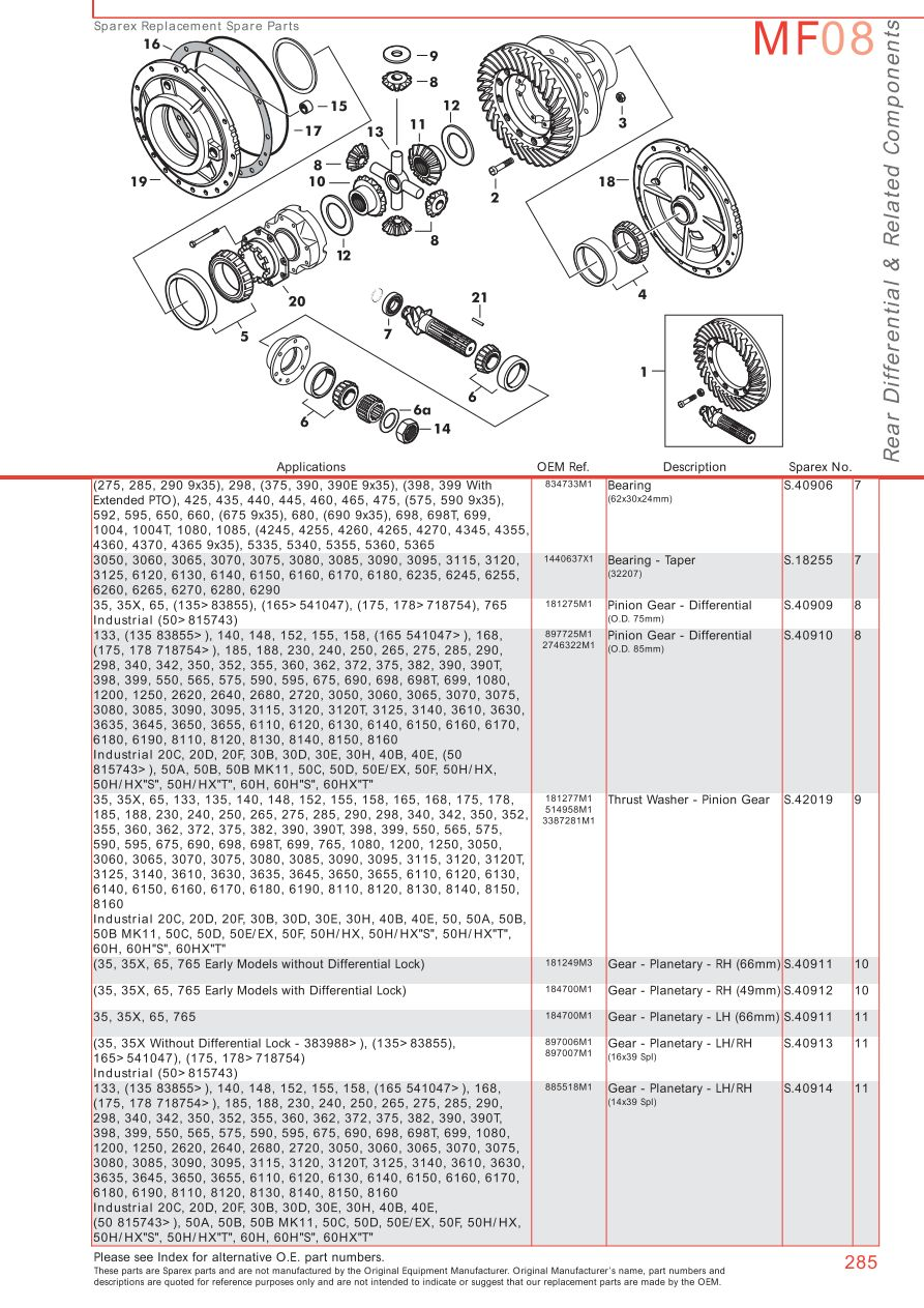 S.70375 Massey Ferguson - MF08-285