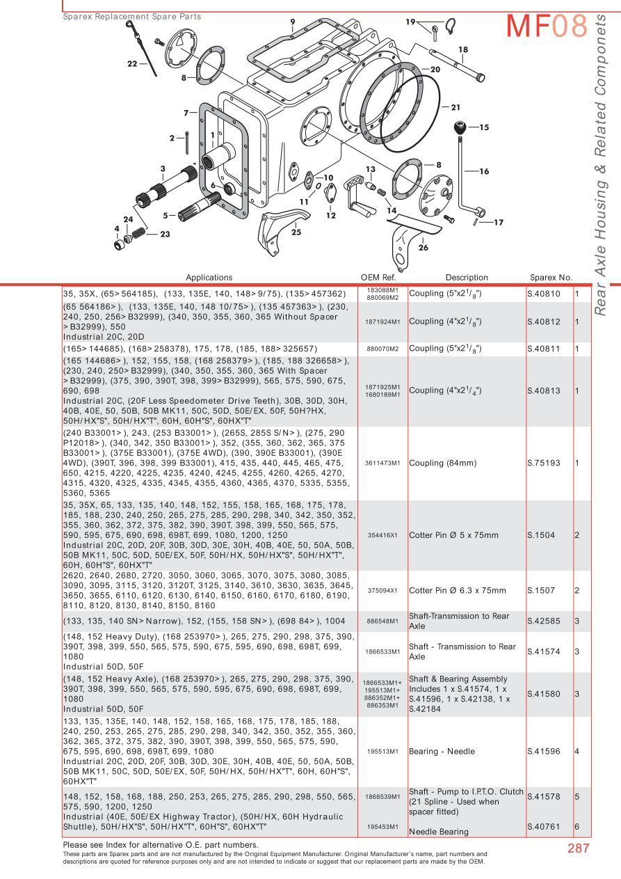 S.70375 Massey Ferguson - MF08-287
