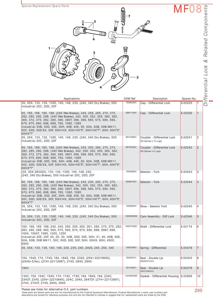 Mf on Massey Ferguson Mf 35 Parts Diagram