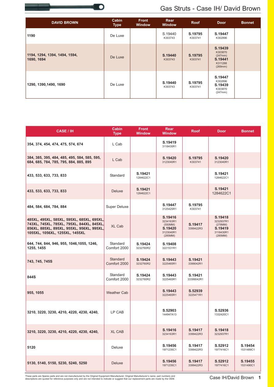 Case Ih Wiring Diagrams Online 895xl Puma 140 Honda Gas Struts Deutz Page 3 Sparex Parts Lists