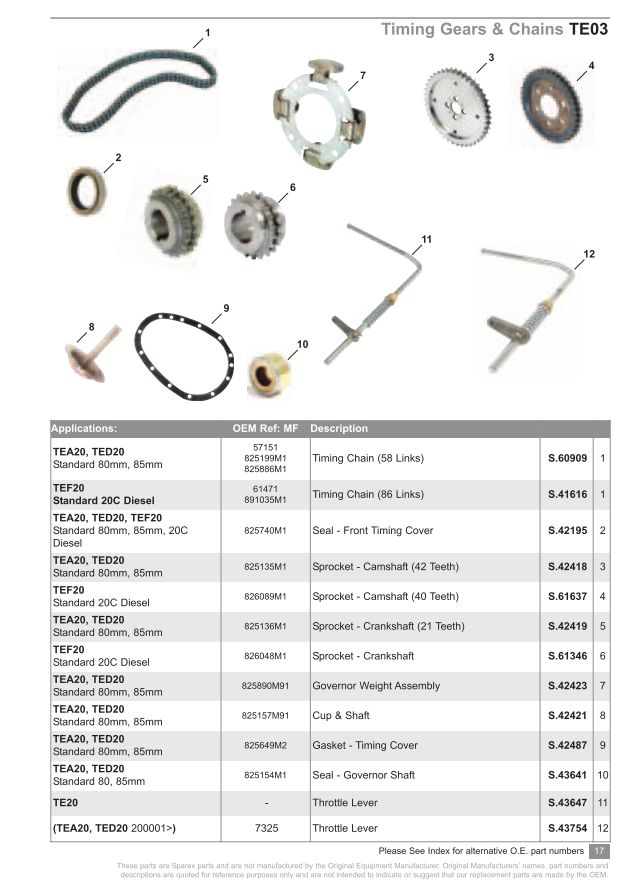 TE20 Catalogue Engine Parts (Page 19) | Sparex Parts Lists