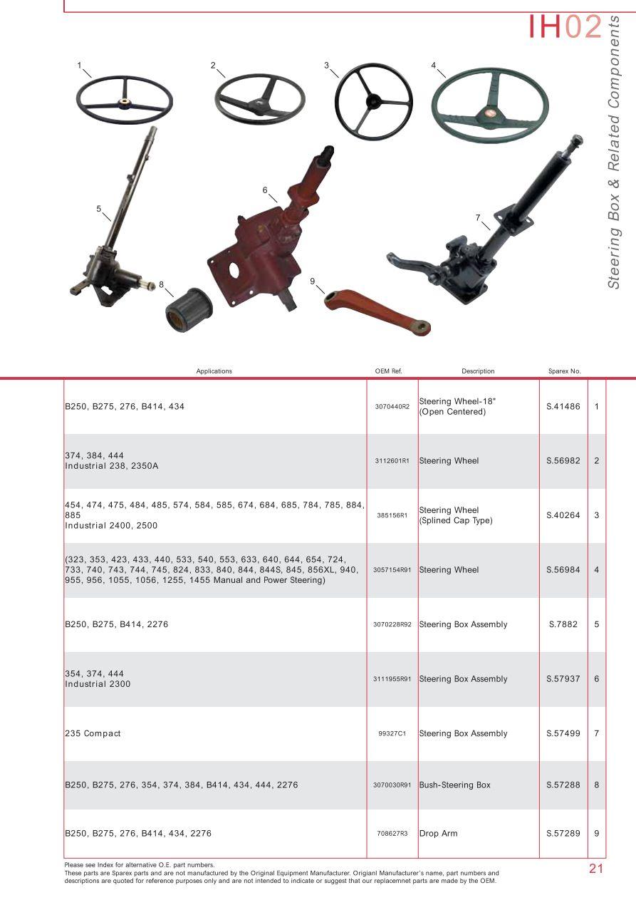S.73932 Case IH Catalogue - IH02-21