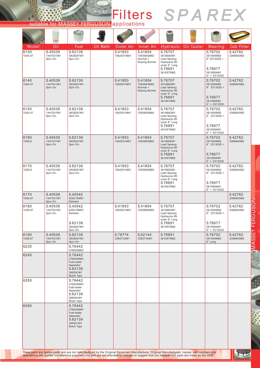 Filters Massey Ferguson (Page 117) | Sparex Parts Lists & Diagrams