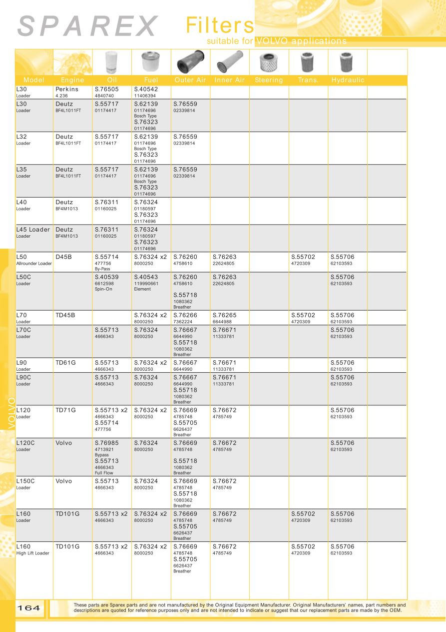 parts lists > filters volvo (page 166)