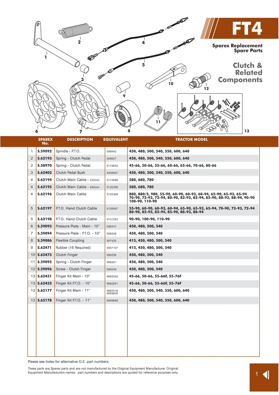 Fiat 500 Parts Diagram Schematic Diagrams Pop Basic Guide Wiring U2022 Shifter Recall