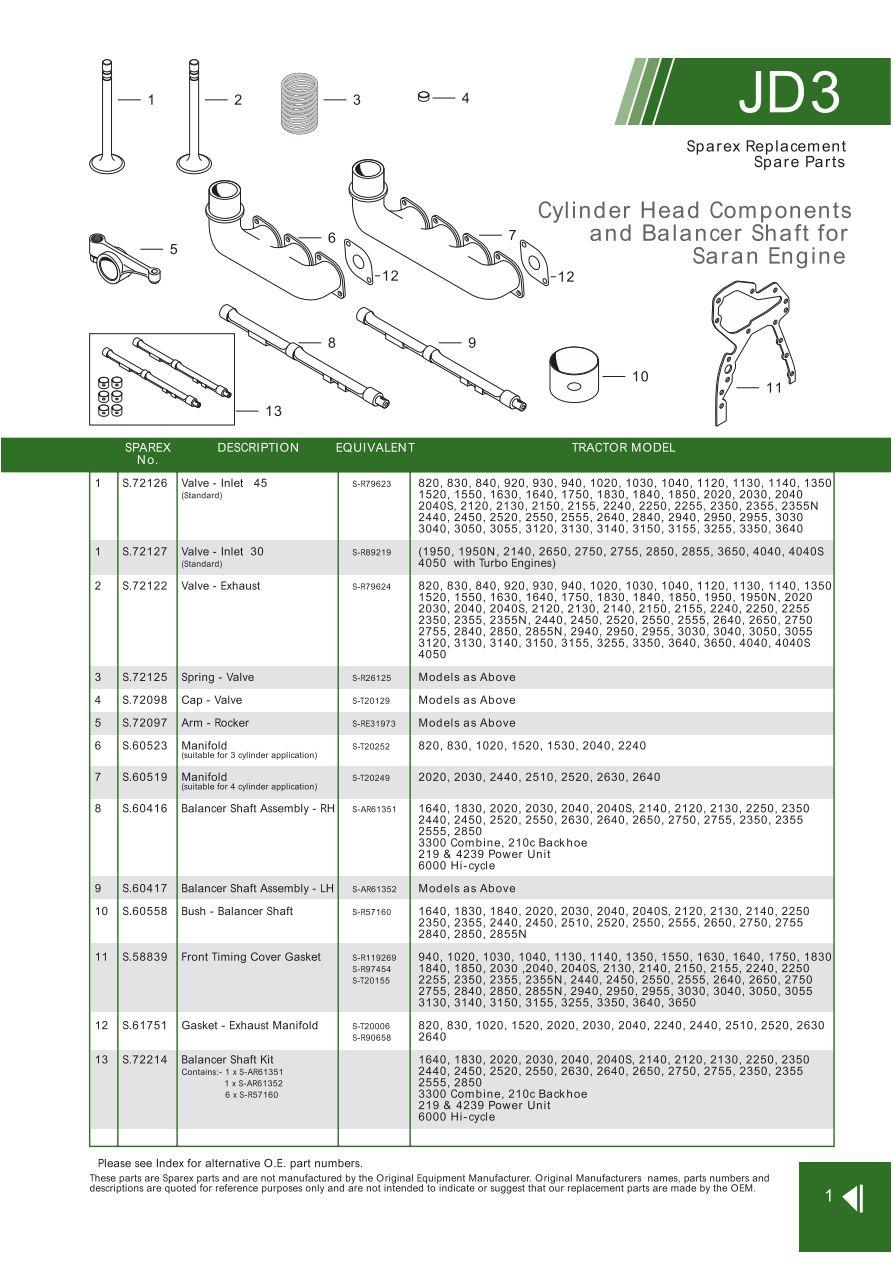 John Deere 2355 Engine Diagram Paragon Light Timers Wiringdiagram – John Deere 2355 Engine Diagram