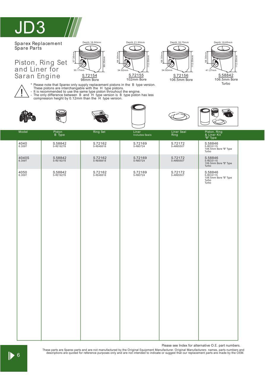 John Deere Engine Replacement Parts Page 40 Sparex Lists Diagram Pistons Schedule S70296 Jd03 6