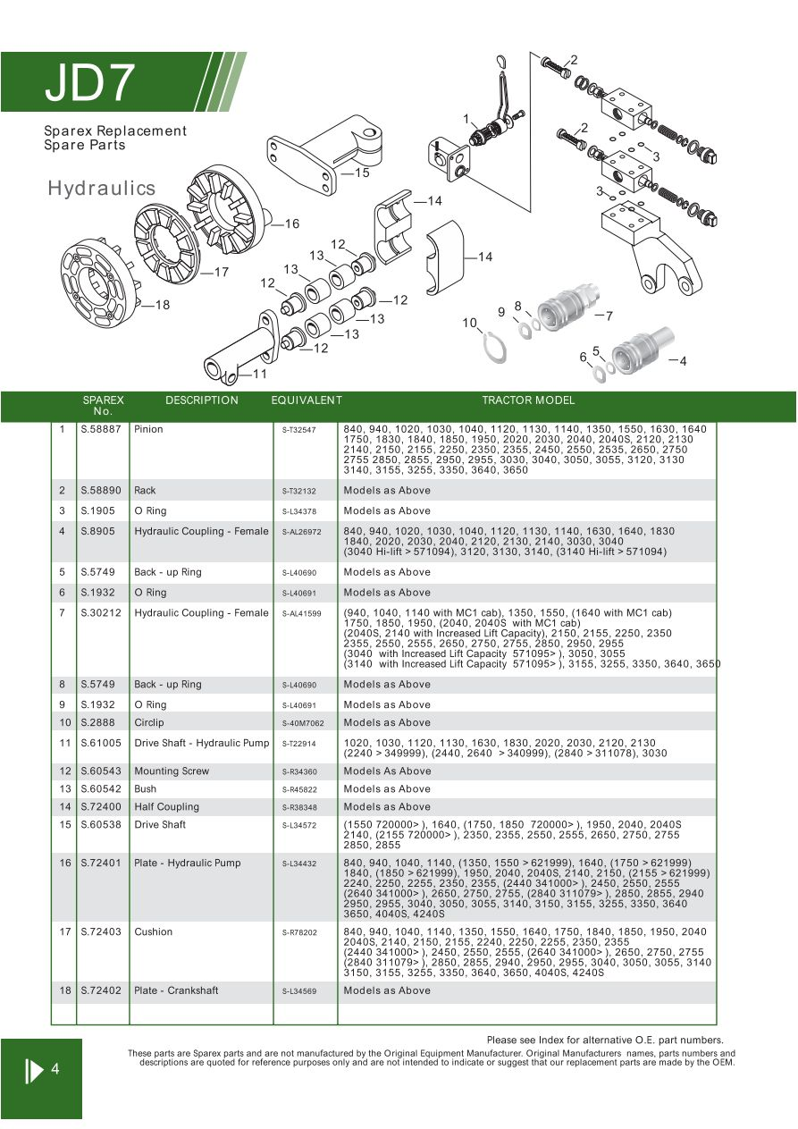 John Deere Hydraulic Pumps Ponents Page 84 Sparex Parts. S70296 John Deere Jd074. John Deere. John Deere 2840 Pto Diagram At Scoala.co