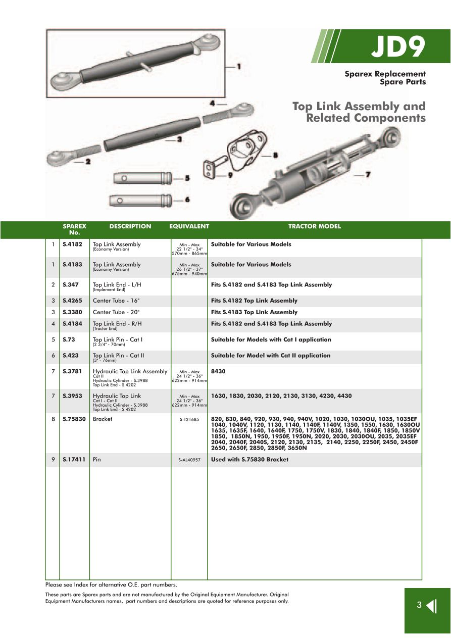 2040 John Deere Rear End Diagrams Trusted Wiring Diagram Jd Linkage Related Components Page 93 Sparex