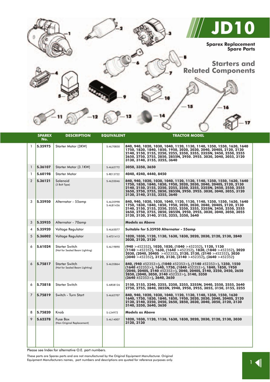 Jd 2240 Wiring Diagram John Deere Electrics Instruments Page 97 Sparex Parts Lists S70296 Jd10 1