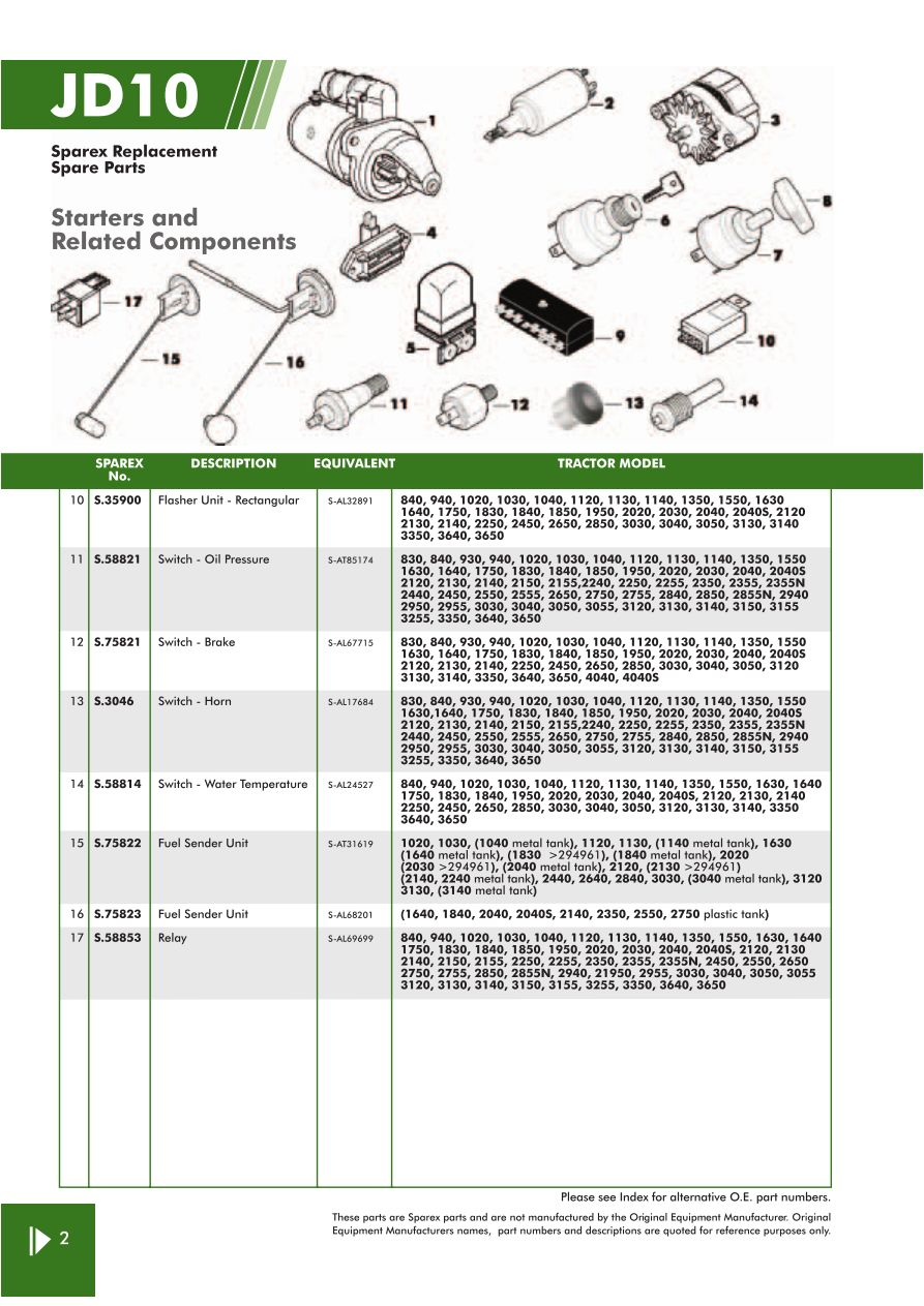 John Deere Electrics Instruments Page 98 Sparex Parts Lists. S70296 John Deere Jd102. John Deere. John Deere 2030 Pto Shaft Diagram At Scoala.co