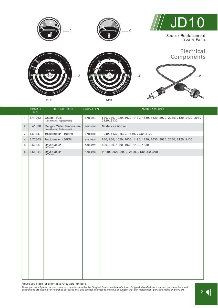 John Deere Electrics & Instruments (Page 99)   Sparex Parts Lists ...
