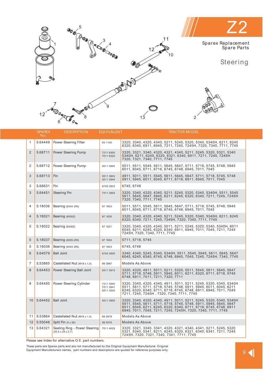 Zetor Parts Diagram | #1 Wiring Diagram Source