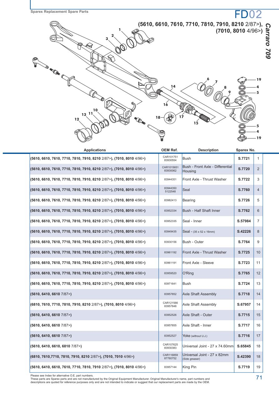 ford front axle page 77 sparex parts lists diagrams. Black Bedroom Furniture Sets. Home Design Ideas