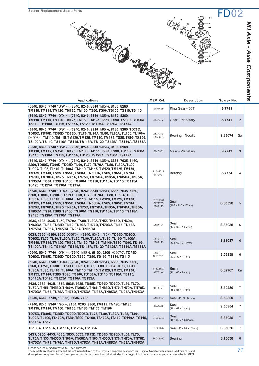 Ford Front Axle (Page 83) | Sparex Parts Lists & Diagrams ... on