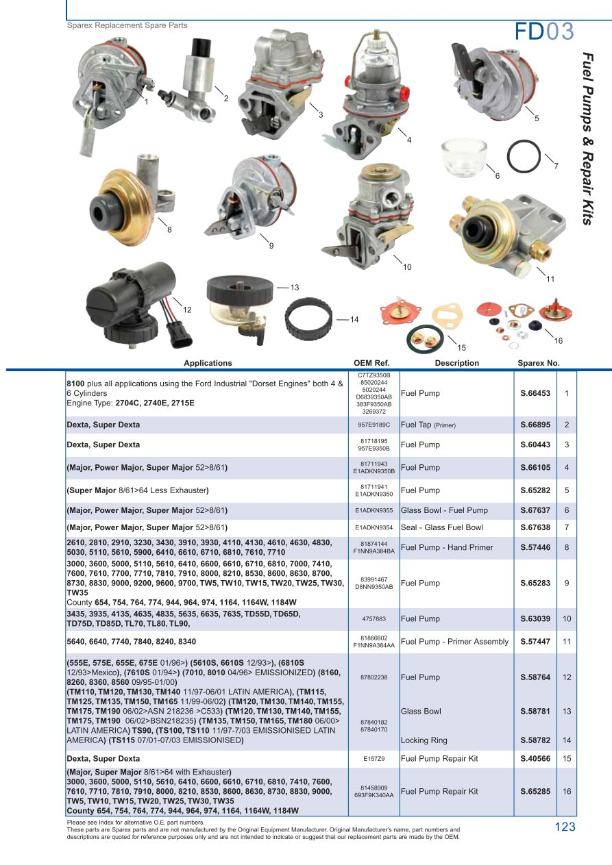 Ford Engine  Page 129