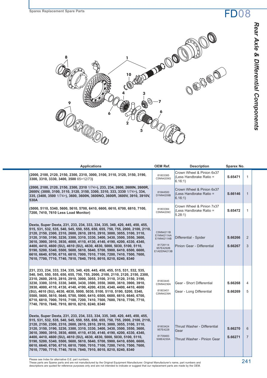 Wiring Diagram For A 7710 Ford Tractor Best Wiring Library