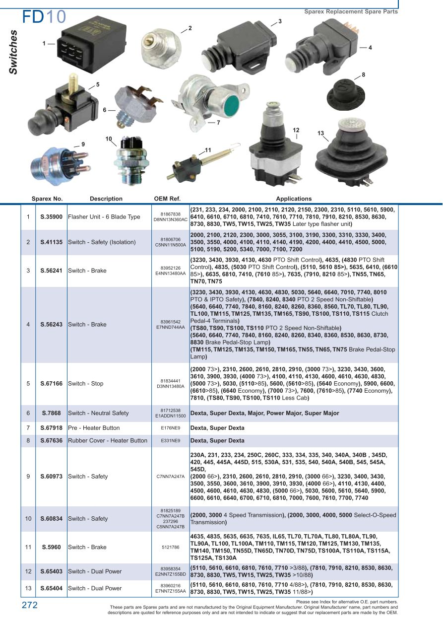 Ford Electrics & Instruments (Page 278) | Sparex Parts Lists ...