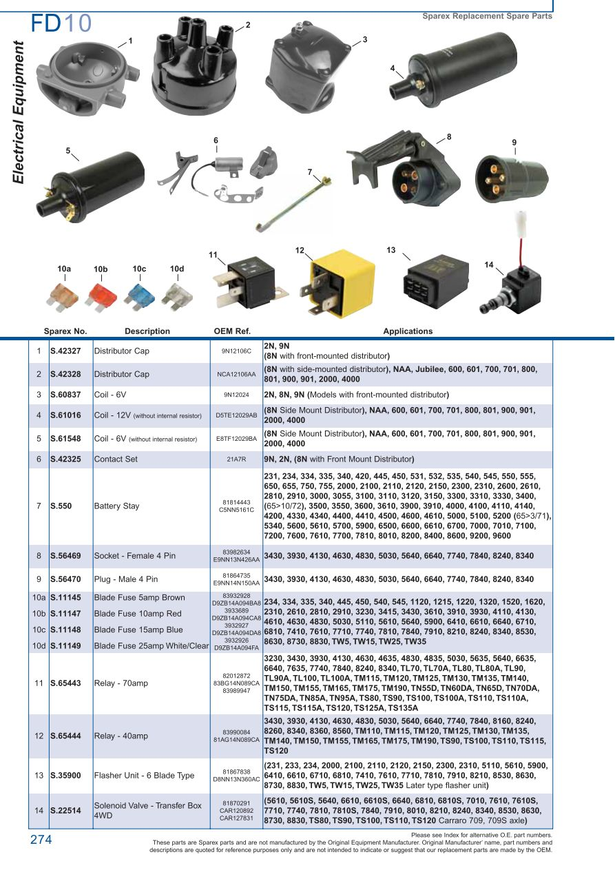 FD10_274 ford electrics & instruments (page 280) sparex parts lists ford 6610 fuse box at n-0.co