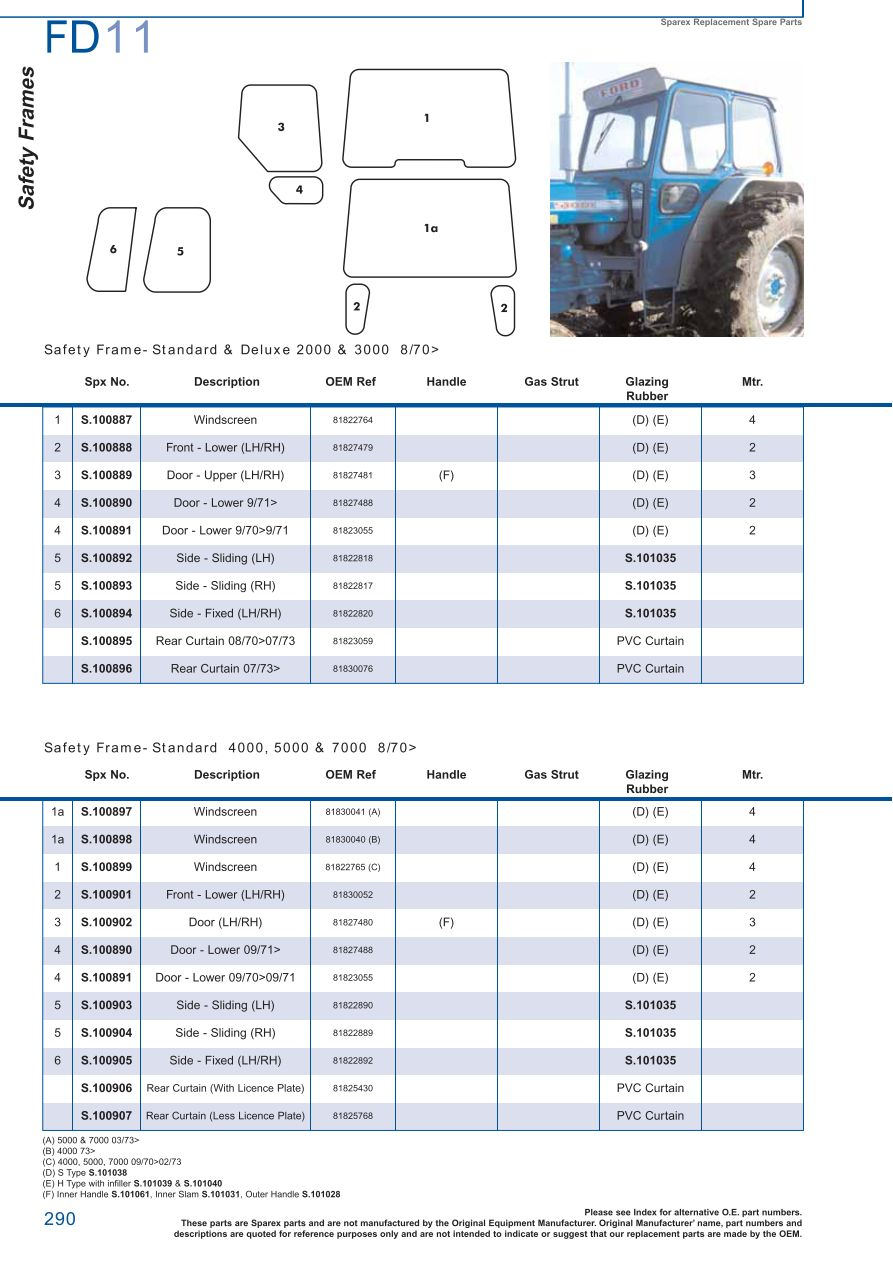 Ford 4000 5000 Deluxe Tractor Top Upper Door Glass 7000 Safety Standard