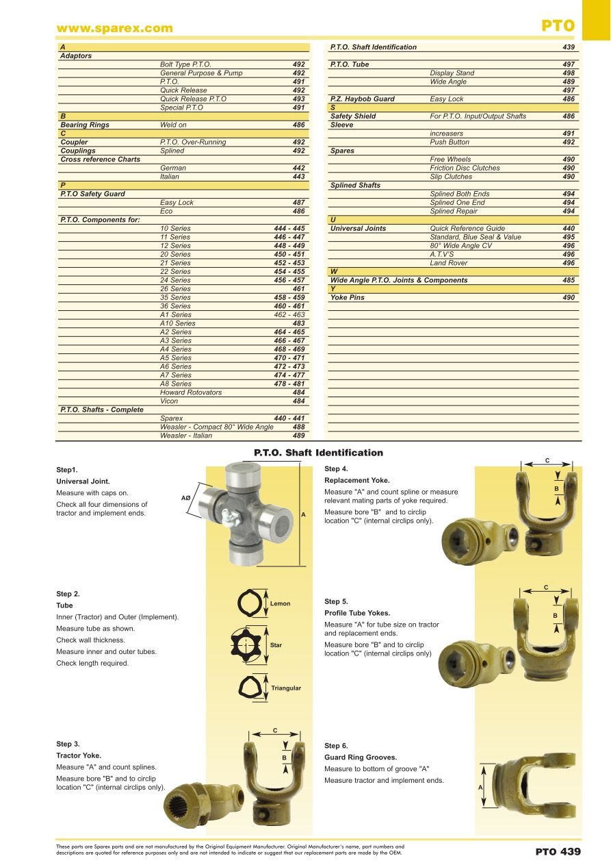 Accessories 2014 P T O (Page 441) | Sparex Parts Lists