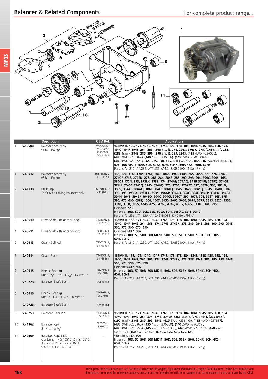 S.700224 Massey Ferguson 2013 - MF03-168
