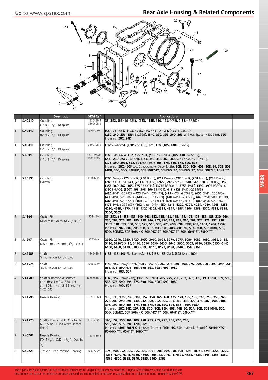 Enchanting Massey Ferguson 235 Engine Diagram Ideas - Best Image ...