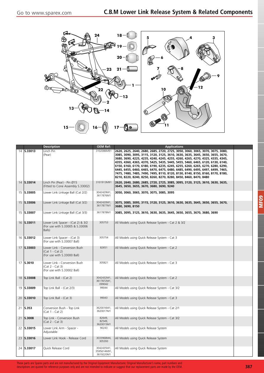 massey ferguson 1250 pto manual ebook rh massey ferguson 1250 pto manual ebook mollysm