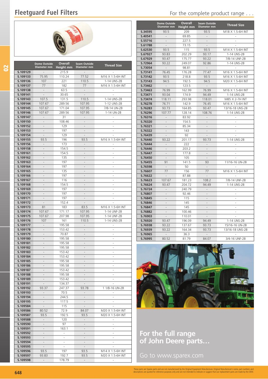 Tractor Parts Volume 1 Filters Page 650 Sparex Lists Fuel S700267 Tp02 648