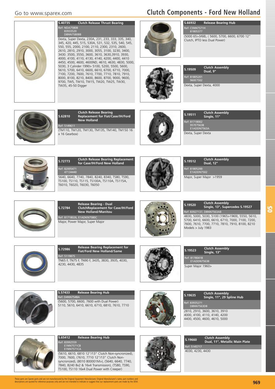 Tractor Parts Volume 1 Clutch (Page 971) | Sparex Parts