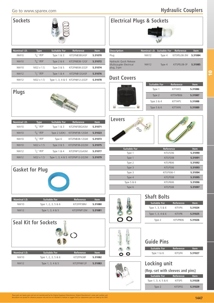 Tractor Parts Volume 2 Hydraulics (Page 305)   Sparex Parts Lists ...