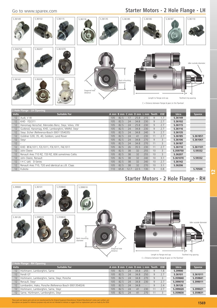 Tractor Parts Volume 2 Electrical (Page 427) | Sparex Parts