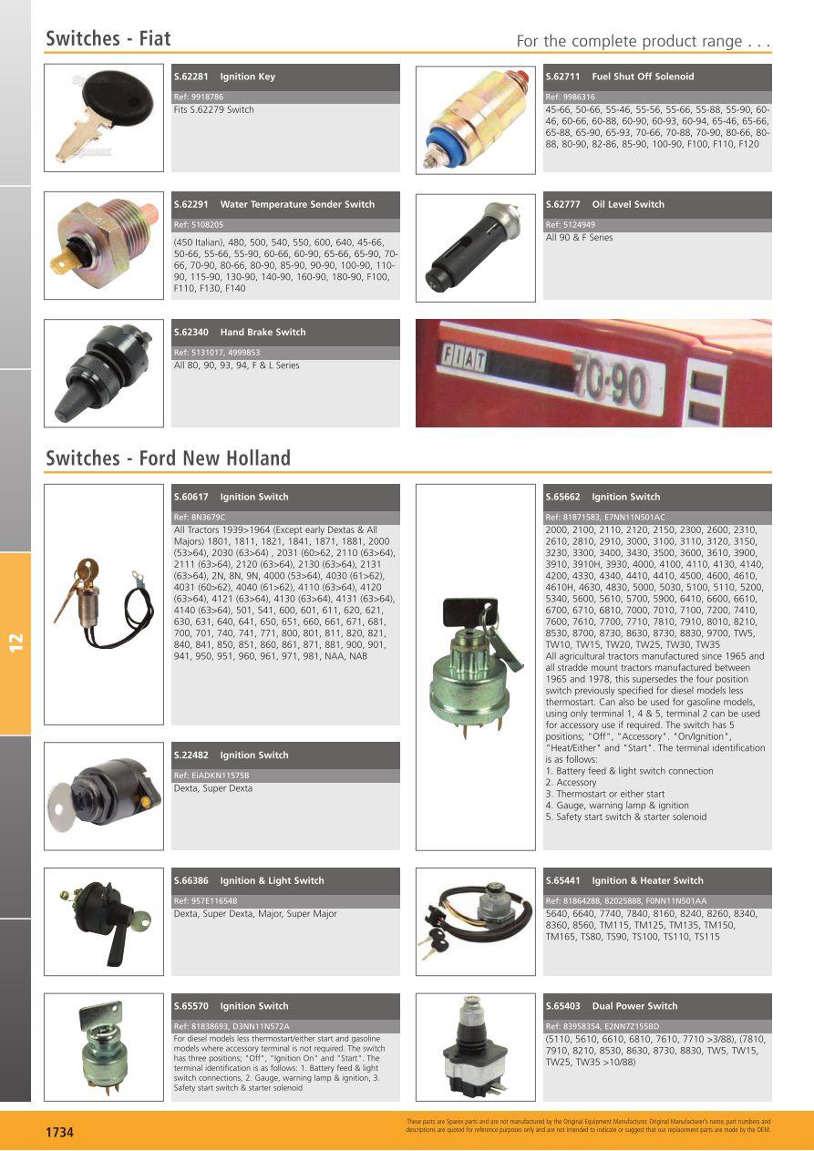 Fiat 640 Tractor Wiring Diagram Detailed Schematics 80 90 Schematic Diagrams Mahindra Tractors
